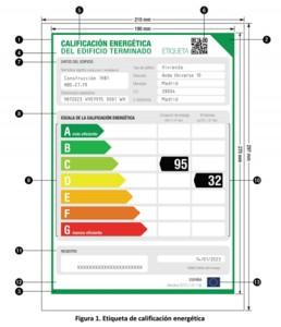 Todo sobre la etiqueta energética de edificios: ¿Quién, cuando, para qué?